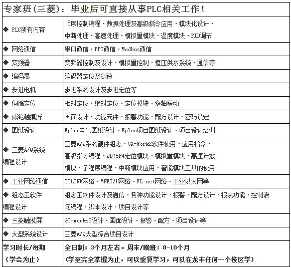 广州三菱FX/A/Q系列专家课程班